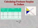 calculating producer surplus in dollars