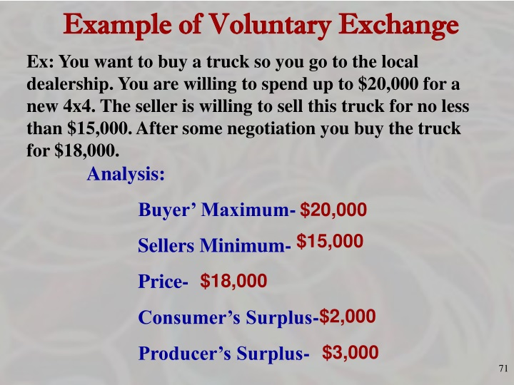 Example of Voluntary Exchange