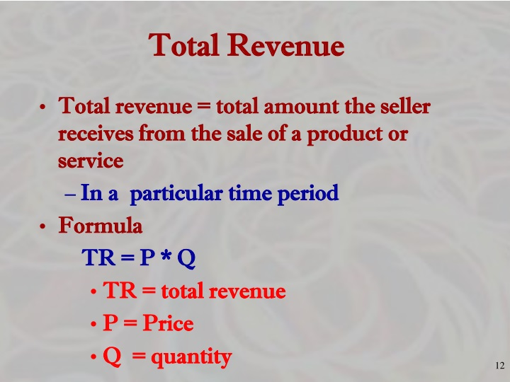 Total Revenue