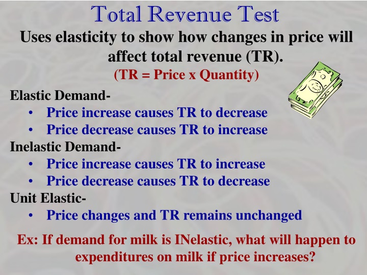 Total Revenue Test
