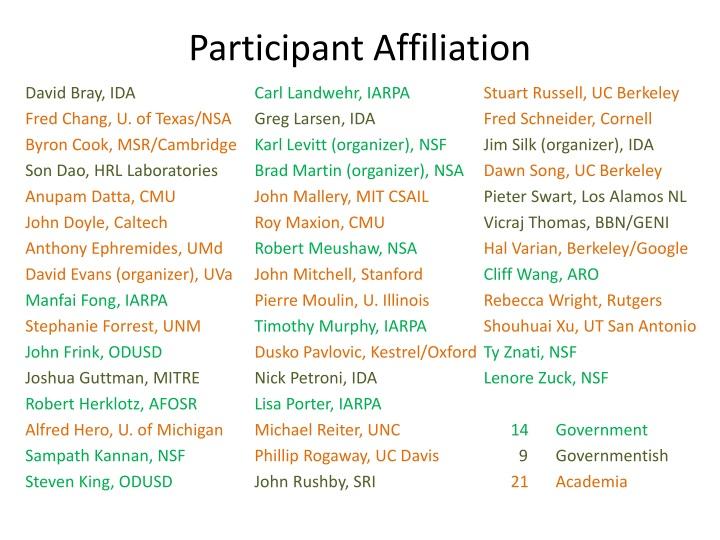 Participant Affiliation