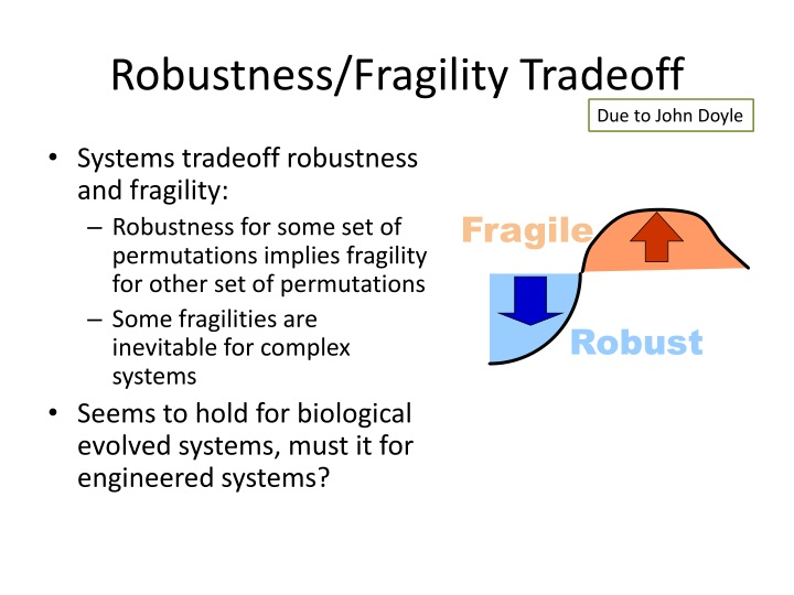 Robustness/Fragility Tradeoff