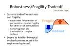 robustness fragility tradeoff