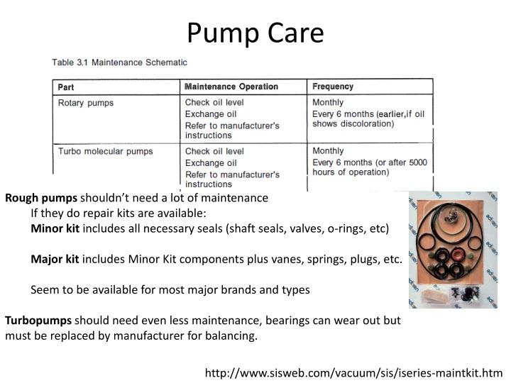 Pump Care