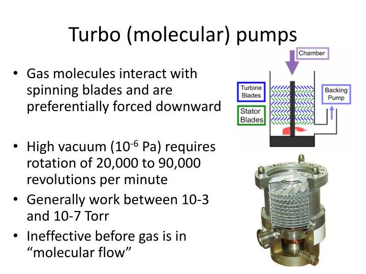 Turbo (molecular) pumps