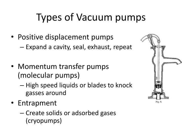 Types of Vacuum pumps