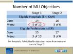 number of mu objectives