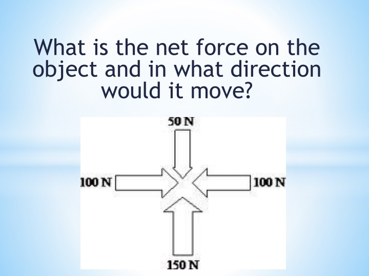 What is the net force on the object and in what direction would it move?