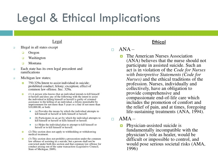 Legal & Ethical Implications