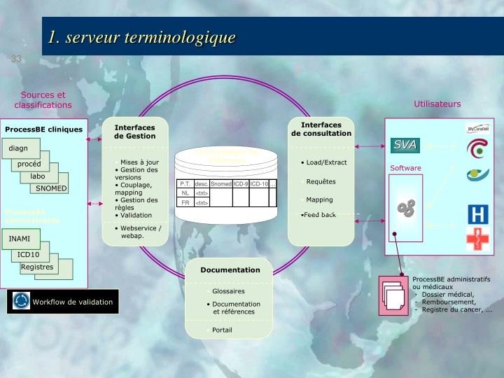 1. serveur terminologique