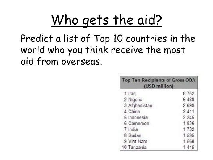 Who gets the aid?