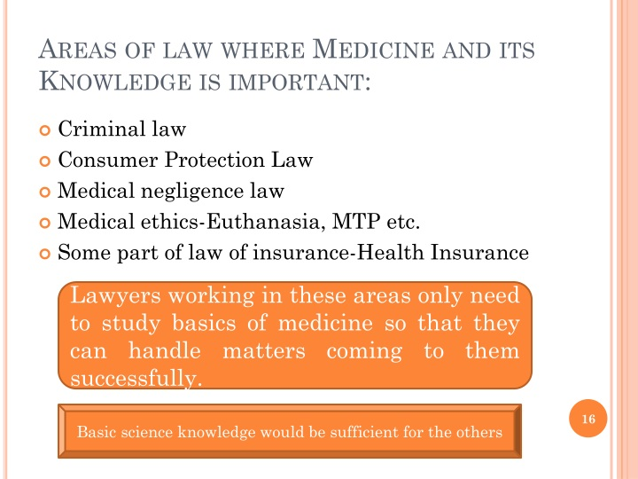 Areas of law where Medicine and its Knowledge is important: