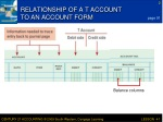 relationship of a t account to an account form