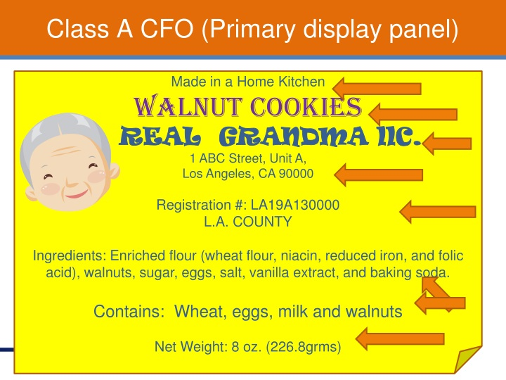 Class A CFO (Primary display panel)