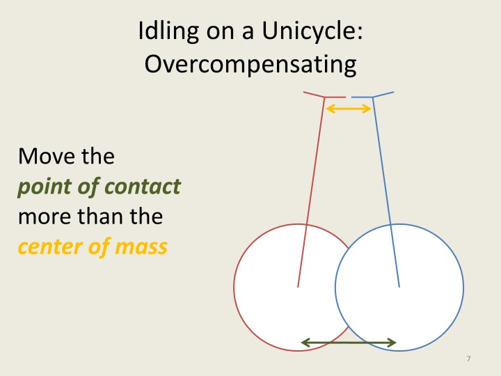 Idling on a Unicycle: Overcompensating