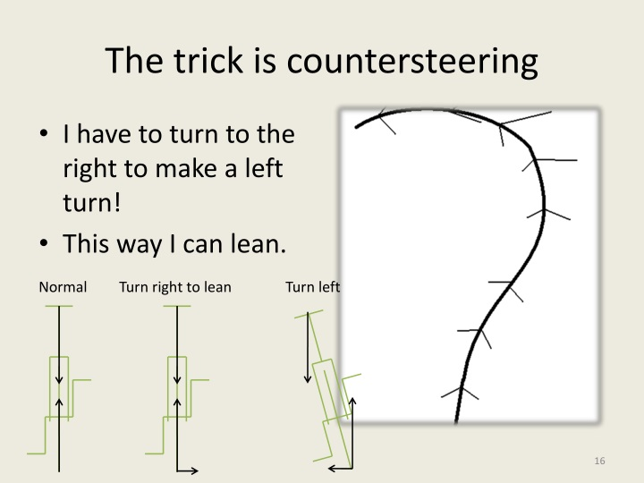 The trick is countersteering