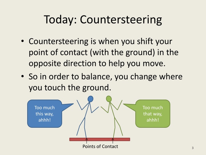 Today countersteering