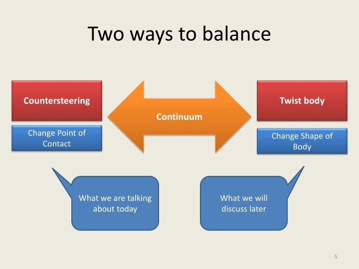 Two ways to balance