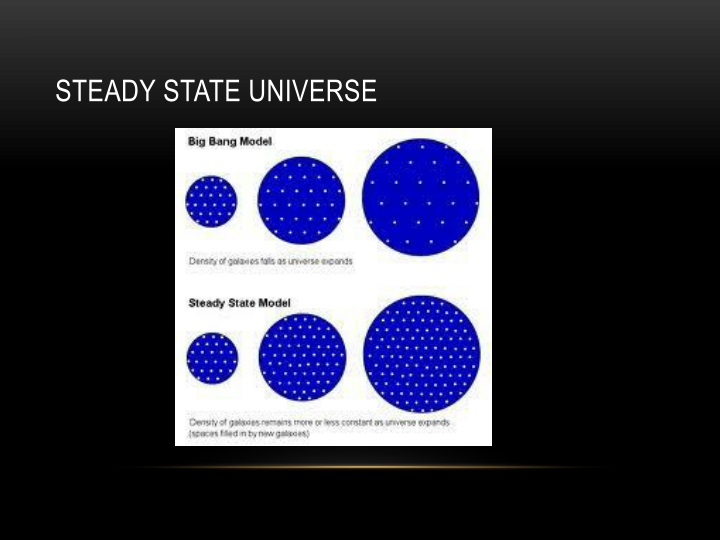 Steady State Universe