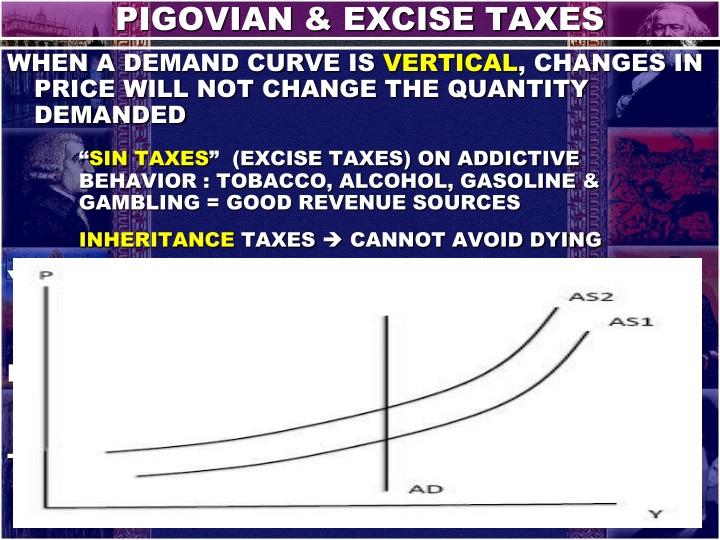 PIGOVIAN & EXCISE TAXES