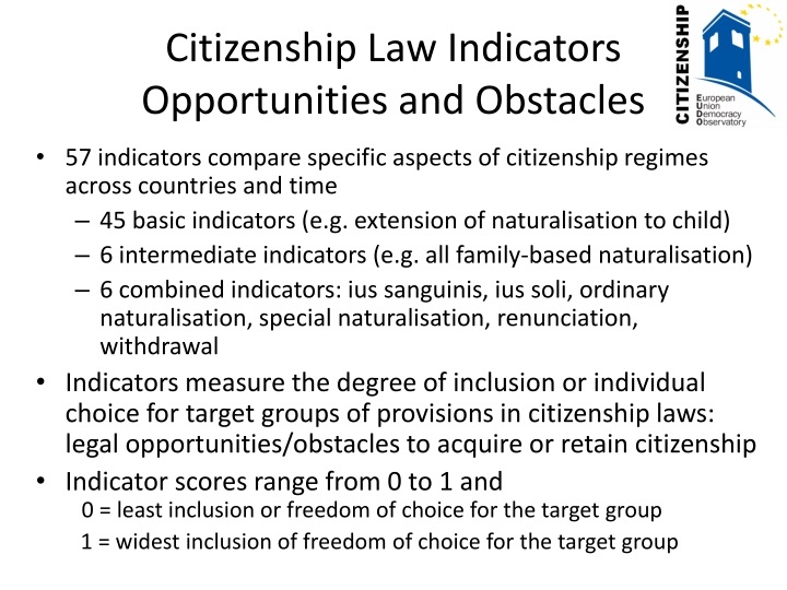 Citizenship Law Indicators