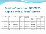 pension comparison gps afps captain with 27 years service