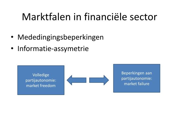 Marktfalen