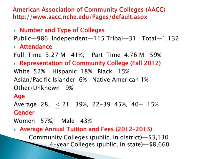 American Association of Community Colleges (AACC)