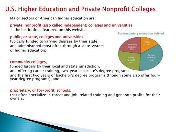 U s higher education and private nonprofit colleges