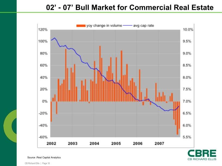 02' - 07' Bull Market for Commercial Real Estate