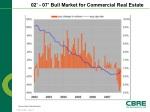 02 07 bull market for commercial real estate