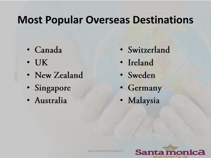 Most Popular Overseas Destinations