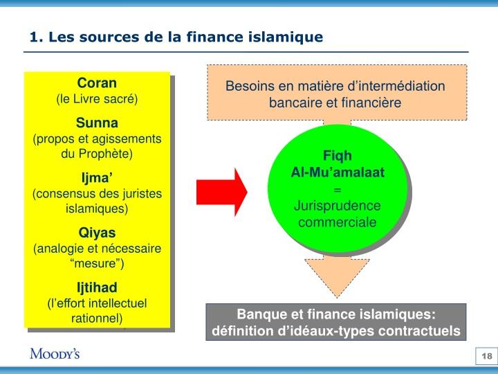 1. Les sources de la finance islamique