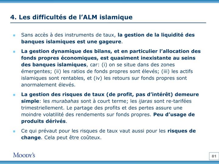 4. Les difficultés de l'ALM islamique