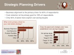 strategic planning drivers