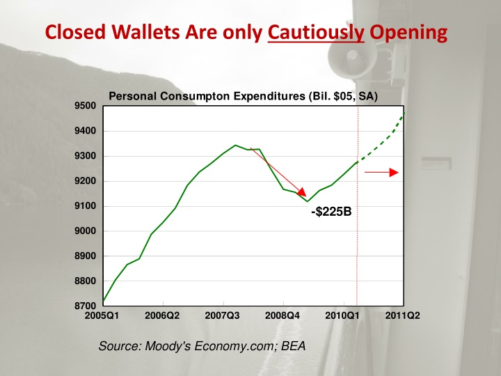 Closed Wallets Are only