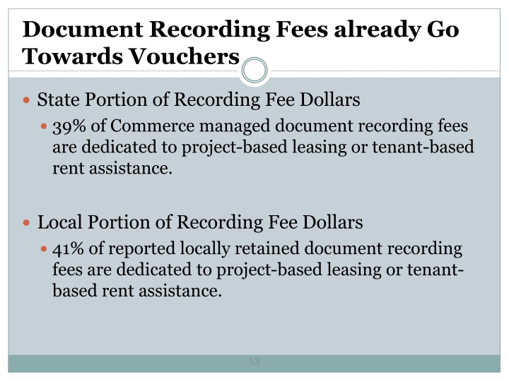 Document Recording Fees already Go Towards Vouchers