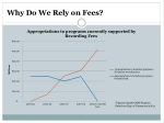 why do we rely on fees