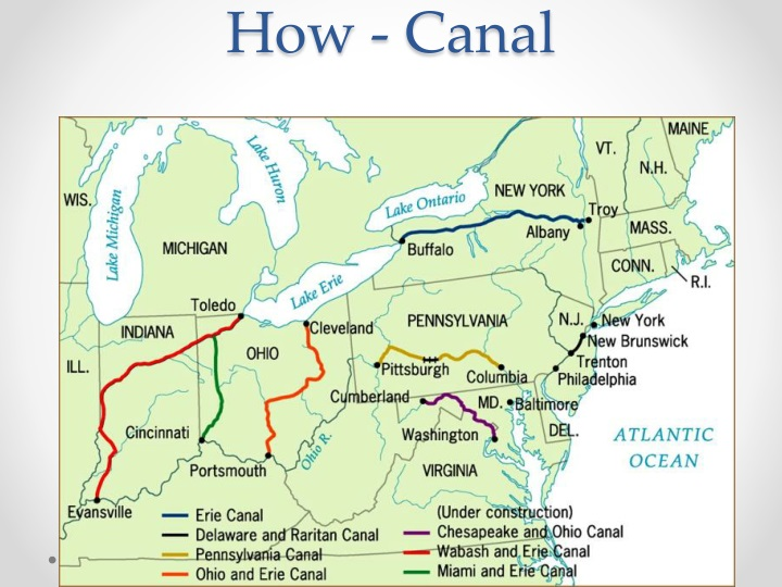 How - Canal