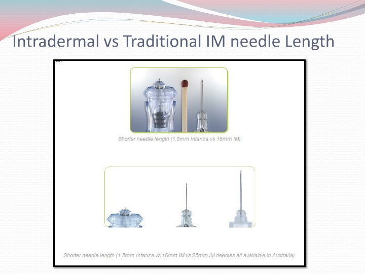 Intradermal vs Traditional IM needle Length