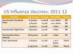 us influenza vaccines 2011 12