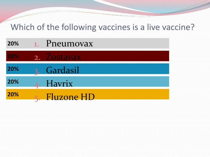 Which of the following vaccines is a live vaccine?