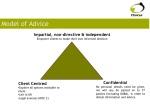model of advice