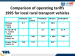 comparison of operating tariffs 1995 for local rural transport vehicles