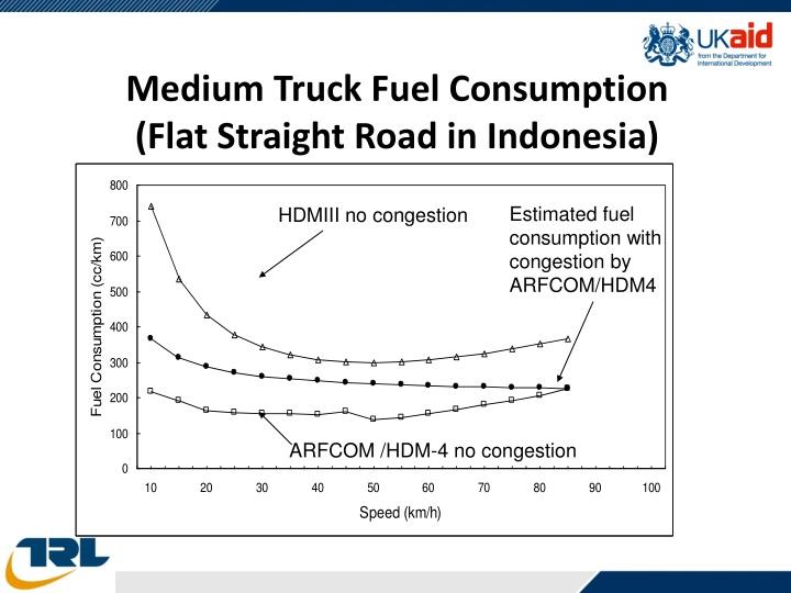 Medium Truck Fuel Consumption