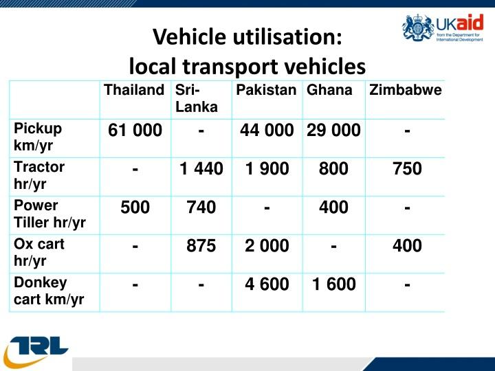 Vehicle utilisation:
