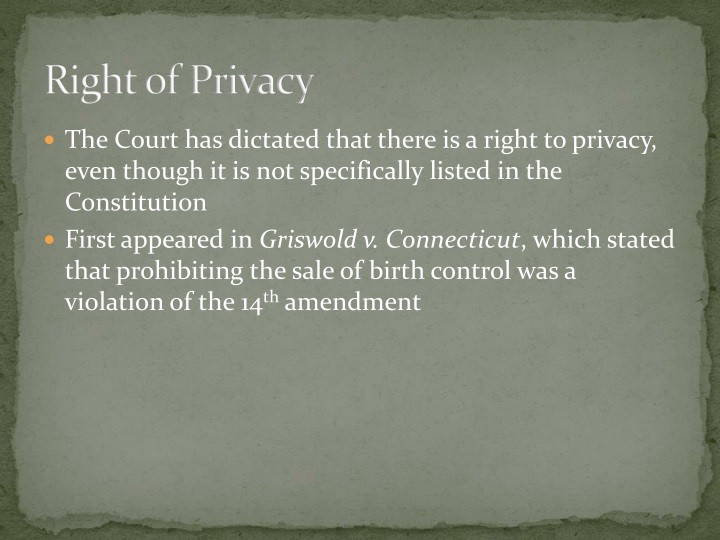 Right of Privacy