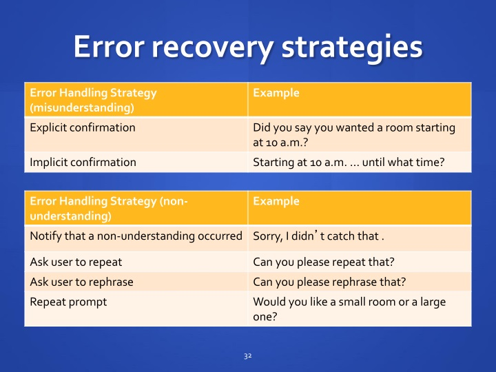 Error recovery strategies