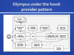 olympus under the hood provider pattern