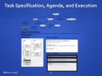 task specification agenda and execution